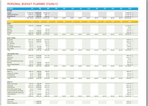 Yearly Budget Template Excel Free Budget Template Free Annual Business Budget Template Excel