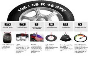 Car Tire Material Properties Goodyear To Develop Low Rolling Resistance Tyres With New