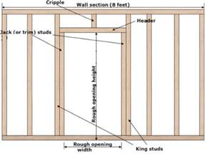 how to install a window or service door in your shed