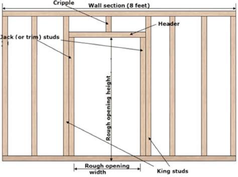 install  window  service door   shed
