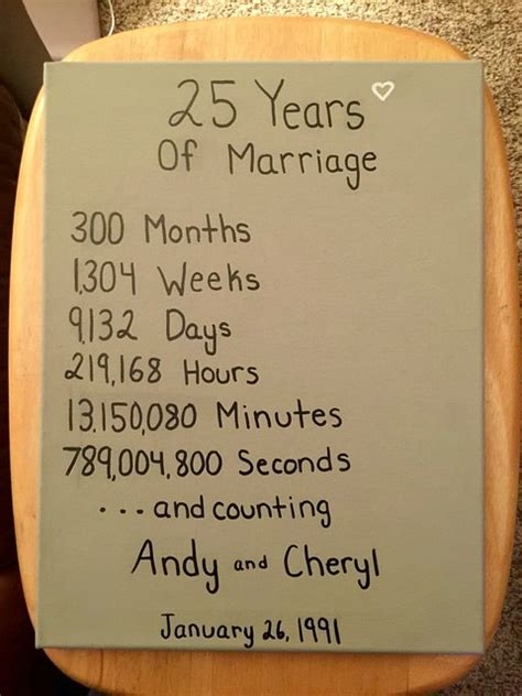 Wedding Anniversary Ideas For Parents what you to think about 50th wedding anniversary