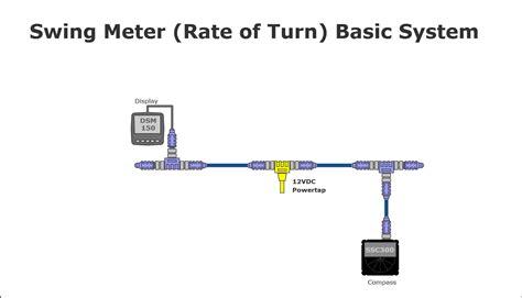 swing meter maretron basic swing meter exle