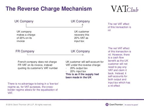 sle invoice under reverse charge mechanism back to basics vat invoicing the reverse charge