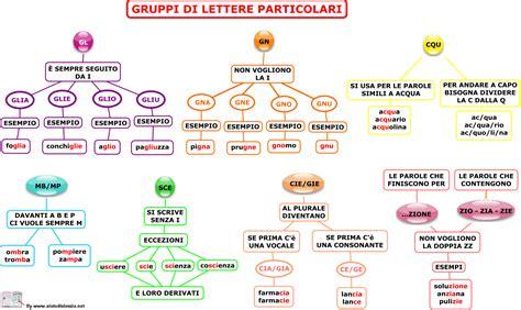 lettere particolari gruppi di lettere particolari scuola primaria mix