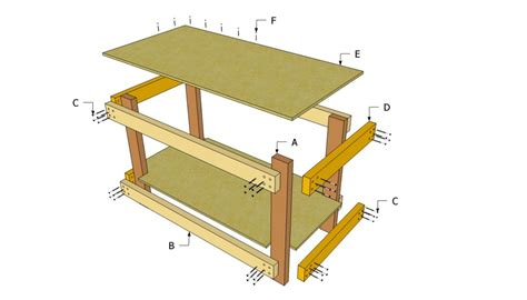 wooden bench blueprints work bench plans
