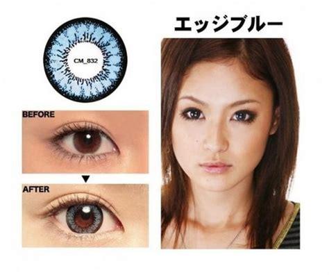 » glasses vs. contact lenses – consumer decision process