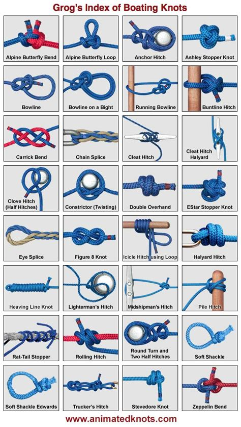 the knots boating knots how to tie boating knots animated