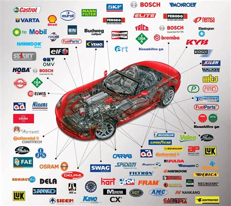 car name parts car logoss car parts names