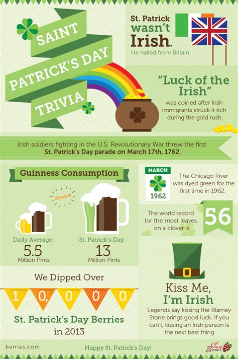 s day trivia st s day trivia visual ly