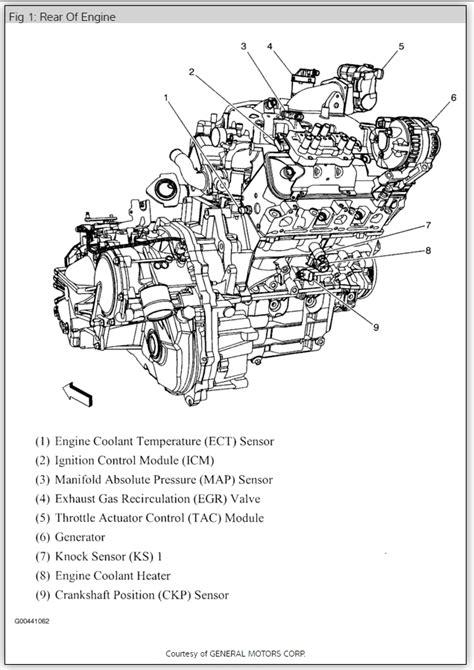 2007 chevy equinox spark wiring diagram wiring