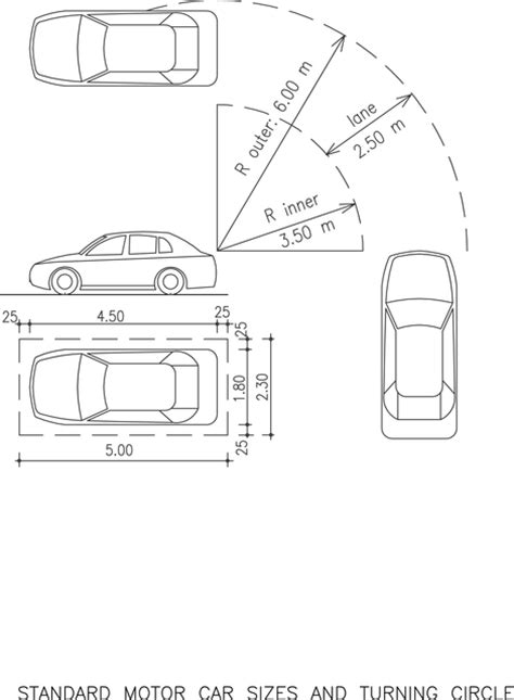 vehicle turning radius for driveway calculations 50 wide is a good estimate car park