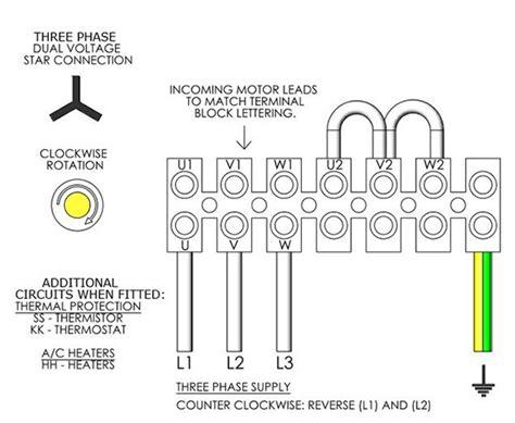 Contemporary Ziehl Abegg Motor Wiring Diagram Illustration - Simple ...