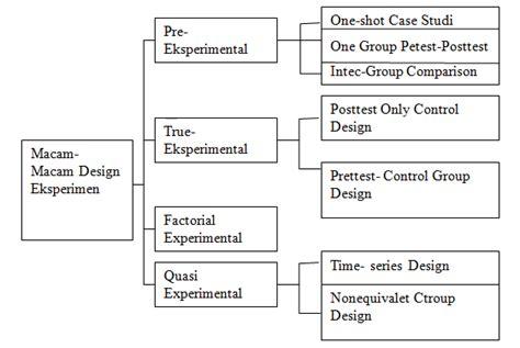 desain adalah pdf desain one shot case study adalah drugerreport732 web