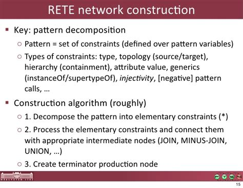 rete pattern matching algorithm applications of incremental pattern matching in model