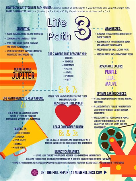 life path number 3 witchy poo stuff pinterest paths