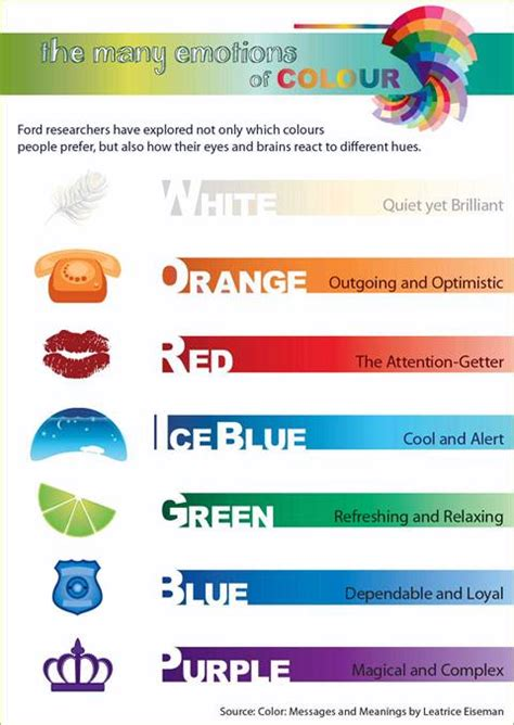 how colors affect mood interesting how do colors in the workplace affect employeesu moods u
