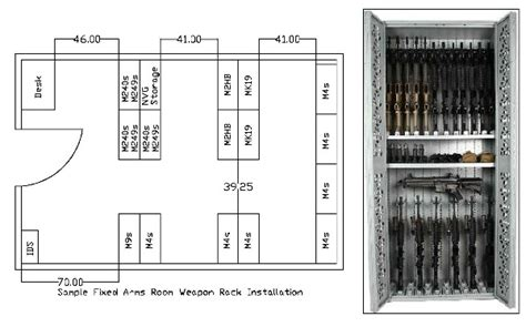 shelving layout arms room design armory design weapon rack armory layouts