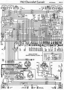 pedalboard power wiring diagram pedalboard setup diagram elsavadorla