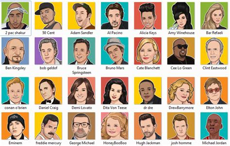 guess the celeb quiz answers gallery guess the celeb answers level 1 drawings art