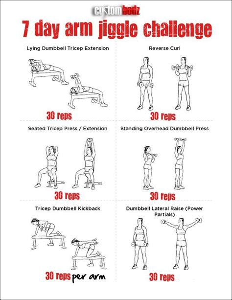 25 best ideas about arm workout challenge on