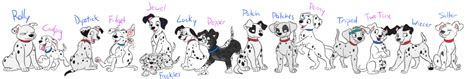 101 dalmatians names pics for gt 101 dalmatians puppies names