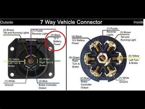 trailer wiring diagram 4 pin to 7 troubleshooting wiring