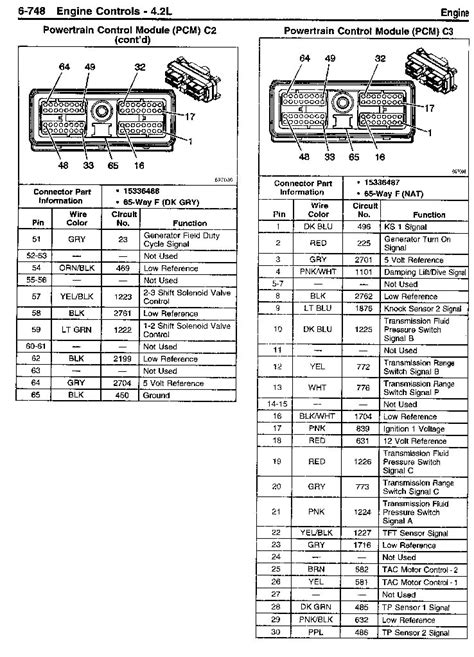 2005 chevy trailblazer engine wiring diagram diagrams