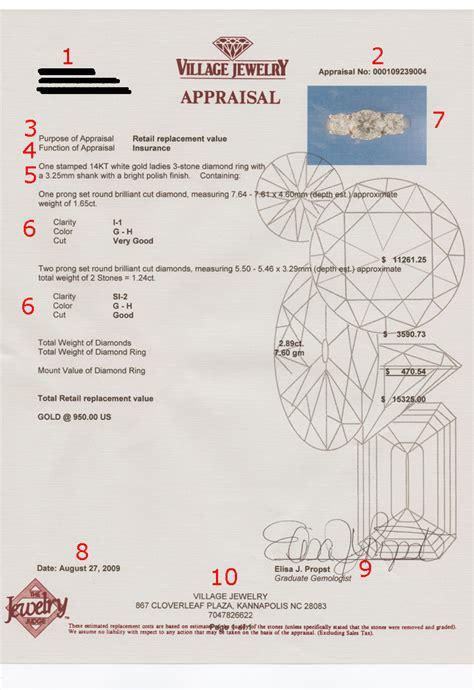 jewelry appraisal form template appraisal form