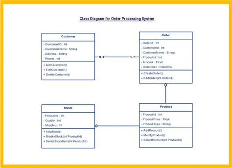 exles of covering letters for admin 15 best uml diagram for library management system images