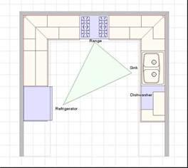 Home Depot Kitchen Design Layout Home Depot 3d Kitchen Planner Depot Home Plans Ideas Picture