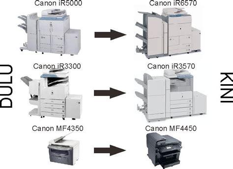 Tinta Untuk Mesin Fotocopy catatan redaksi tren mesin fotokopi fotocopy canon