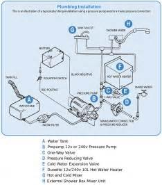 Cougar Trailer Floor Plans keystone rv wiring diagram wiring diagram schematic online
