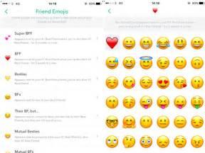 what snapchat friend emoji business insider