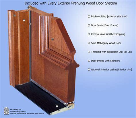 Building An Exterior Door Frame Terminology For Exterior Wood Doors And Interior Wood Doors