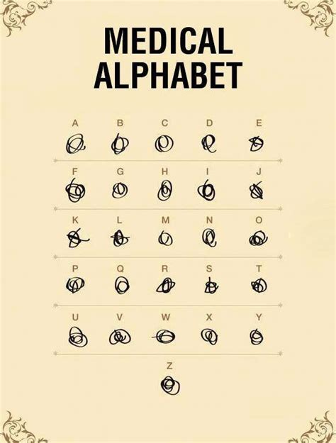 medical alphabet funny joke pictures