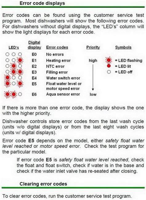 whirlpool dishwasher error codes lights blinking autos post