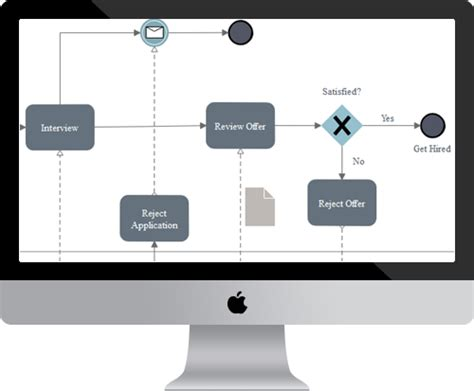 bpmn diagram mac bpmn diagram software for mac
