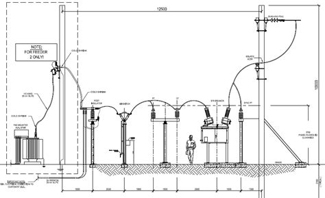 electrical power substation layout design and construction pdf global power consultancy august 2014