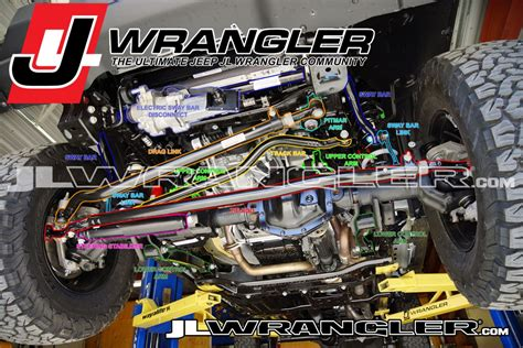 jeep jk suspension diagram the jl wrangler rubicon a look at suspension