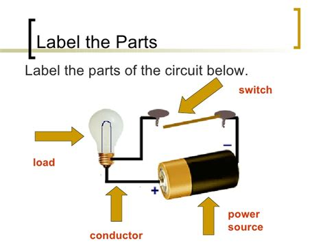 parts of electric circuit circuits1