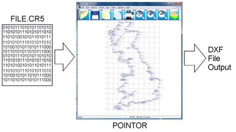 pointor point list convertor with dxf input and output convert cr5 file to dxf file