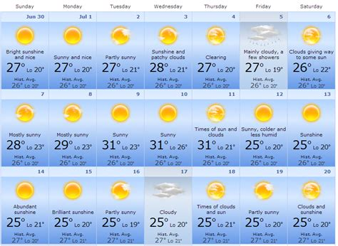 image gallery lanzarote weather