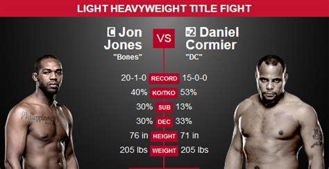 daniel cormier jon jones jones vs cormier fight prediction ufc 182