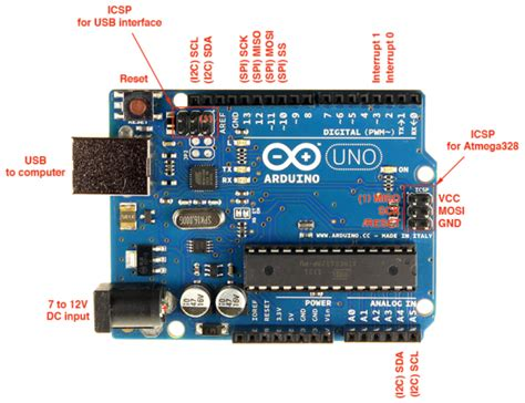 arduino resistor types basic types and pinout of arduino electronics lab