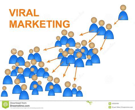 Social Media Viral Marketing Pasti Bermanfaat Viral Marketing Shows Social Media And Advertise Stock