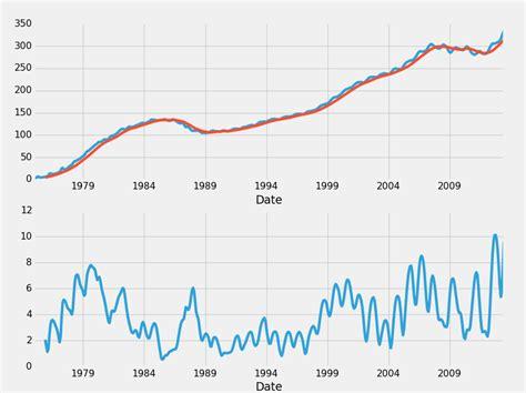 pandas tutorial github pandas dataframe correlation gallery diagram writing