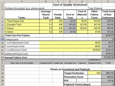 cost to complete template cost of quality template in excel qi macros add in
