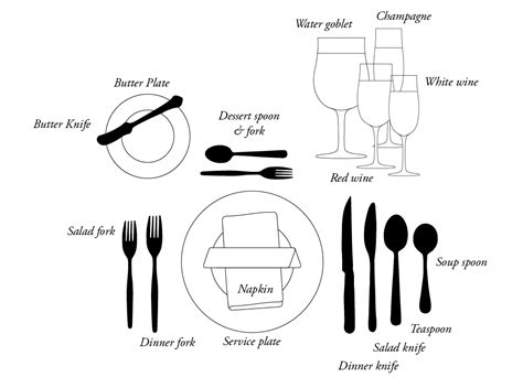7 Easy Tips For Fine Dining Etiquette Bon Vivant How To
