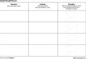 simple thought record cbt worksheet psychology tools