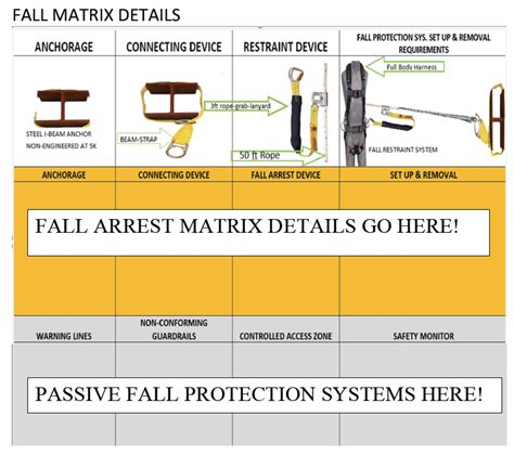 fall protection certification template fall protection certification template recaptcha